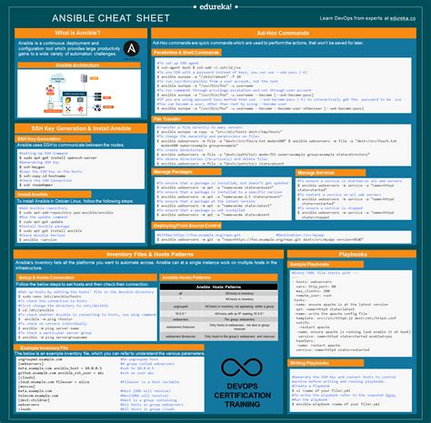 Ansible Cheat Sheet — A DevOps Quick Start Guide | by